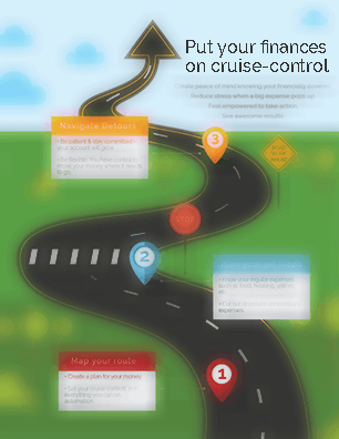 Put your finances on cruise control.