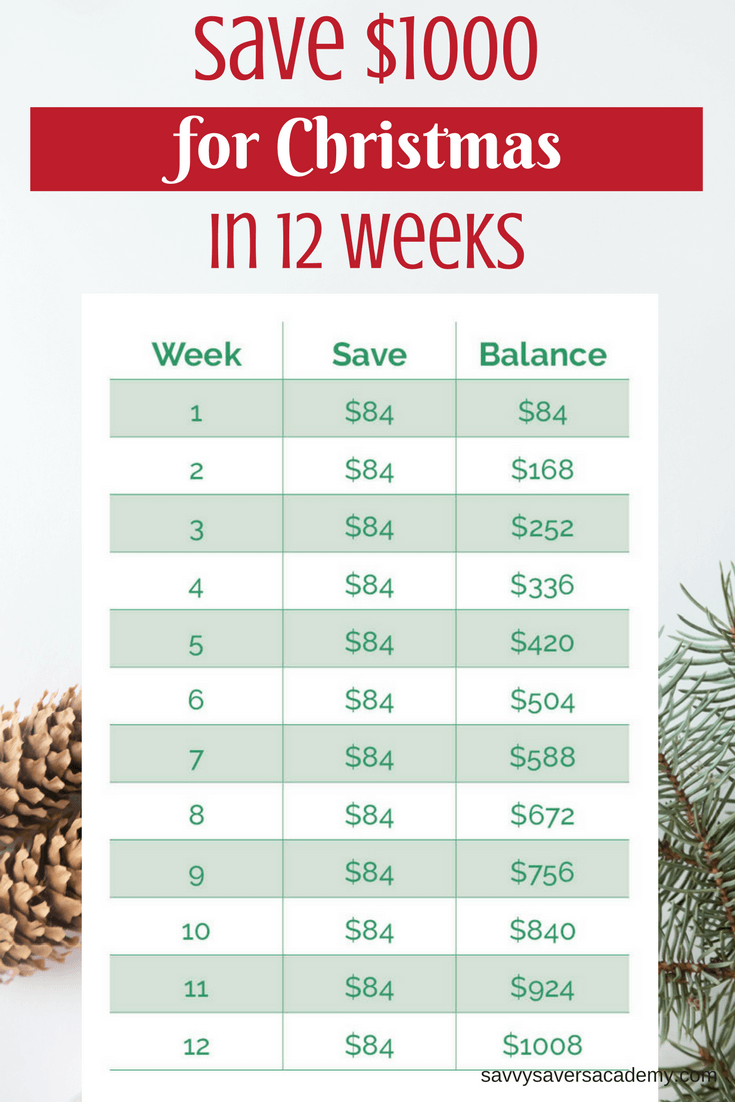 Even if you need to plan Christmas on a budget there are great ways to save money and still have an amazing Christmas