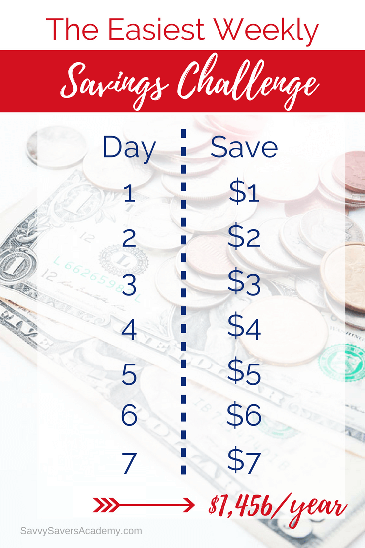 Easy Ways To Save Money on Groceries and Eating Out Pack a Lunch - Stopping to grab lunch every day can really start adding up! Pack a lunch to bring to work or send with your children to school to save .